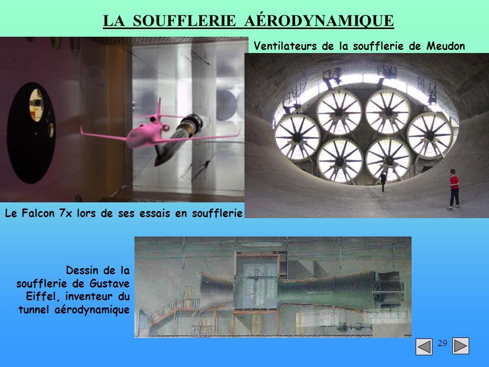 29 LA SOUFFLERIE AÉRODYNAMIQUE Le Falcon 7x lors de ses essais en soufflerie Ventilateurs de la soufflerie de Meudon Dessin de la soufflerie de Gustav
