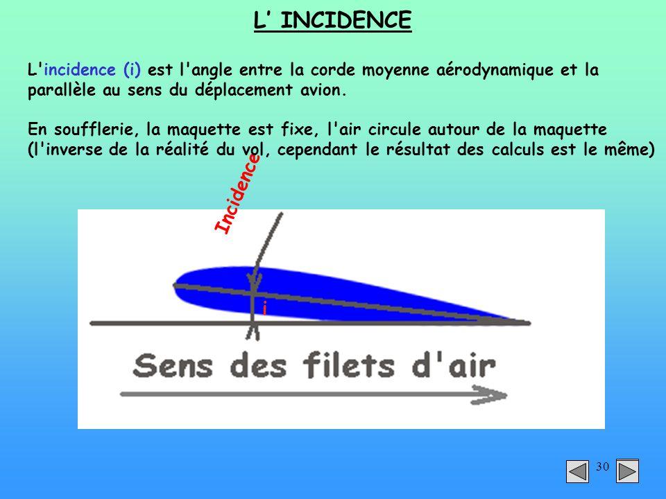 30 Incidence L INCIDENCE L'incidence (i) est l'angle entre la corde moyenne aérodynamique et la parallèle au sens du déplacement avion. En soufflerie,