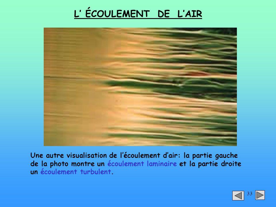 33 L ÉCOULEMENT DE LAIR Une autre visualisation de lécoulement dair: la partie gauche de la photo montre un écoulement laminaire et la partie droite u