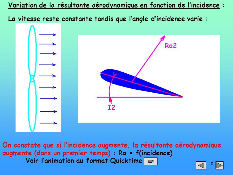 40 Variation de la résultante aérodynamique en fonction de lincidence : La vitesse reste constante tandis que langle dincidence varie : On constate qu