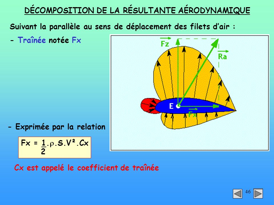 46 Suivant la parallèle au sens de déplacement des filets dair : - Traînée notée Fx Fx = 1..S.V².Cx 2 Cx est appelé le coefficient de traînée DÉCOMPOS