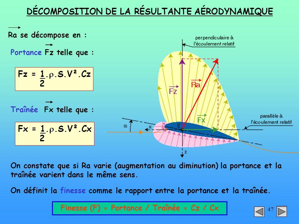 47 DÉCOMPOSITION DE LA RÉSULTANTE AÉRODYNAMIQUE Ra se décompose en :Portance Fz telle que : Fz = 1..S.V².Cz 2 Traînée Fx telle que : Fx = 1..S.V².Cx 2