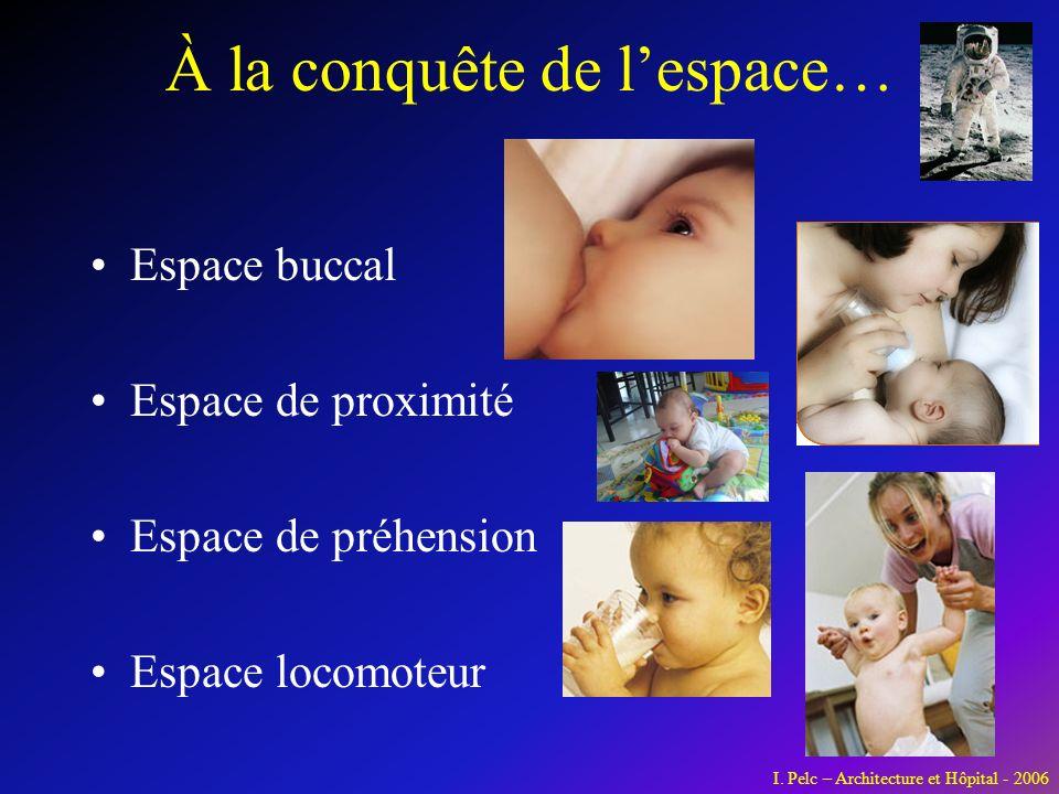 À la conquête de lespace… Espace buccal Espace de proximité Espace de préhension Espace locomoteur I. Pelc – Architecture et Hôpital - 2006