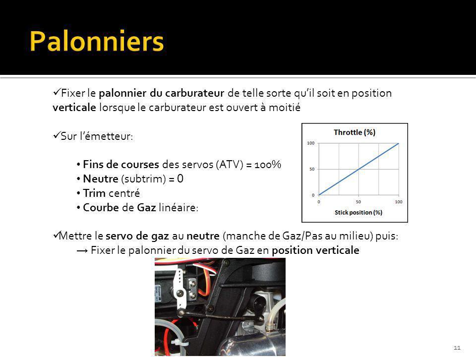 Fixer le palonnier du carburateur de telle sorte quil soit en position verticale lorsque le carburateur est ouvert à moitié Sur lémetteur: Fins de cou