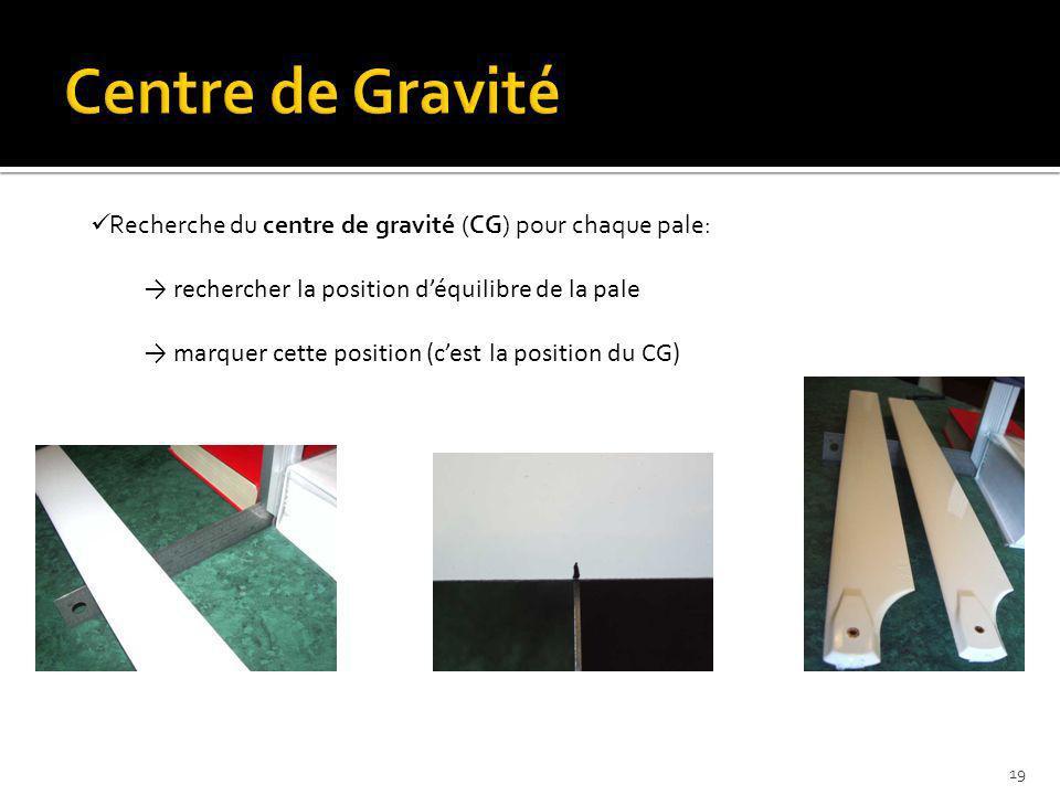 Recherche du centre de gravité (CG) pour chaque pale: rechercher la position déquilibre de la pale marquer cette position (cest la position du CG) 19