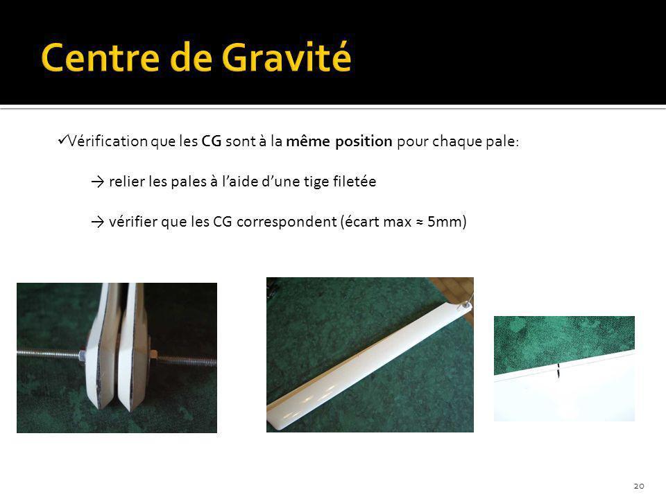 Vérification que les CG sont à la même position pour chaque pale: relier les pales à laide dune tige filetée vérifier que les CG correspondent (écart