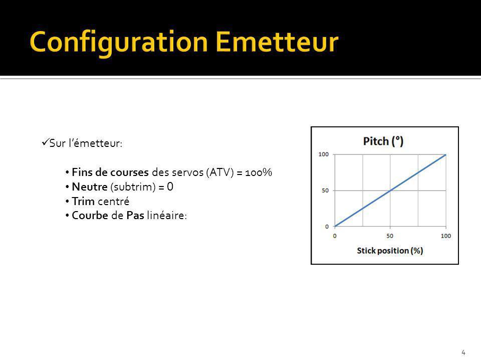Sur lémetteur: Fins de courses des servos (ATV) = 100% Neutre (subtrim) = 0 Trim centré Courbe de Pas linéaire: 4