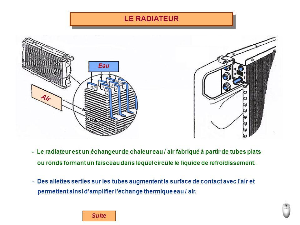 LE RADIATEUR - Le radiateur est un échangeur de chaleur eau / air fabriqué à partir de tubes plats - Des ailettes serties sur les tubes augmentent la