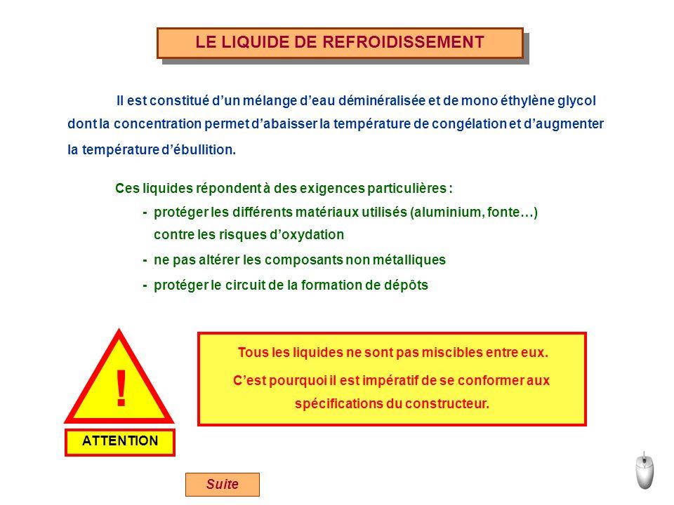 LE LIQUIDE DE REFROIDISSEMENT Il est constitué dun mélange deau déminéralisée et de mono éthylène glycol Ces liquides répondent à des exigences partic