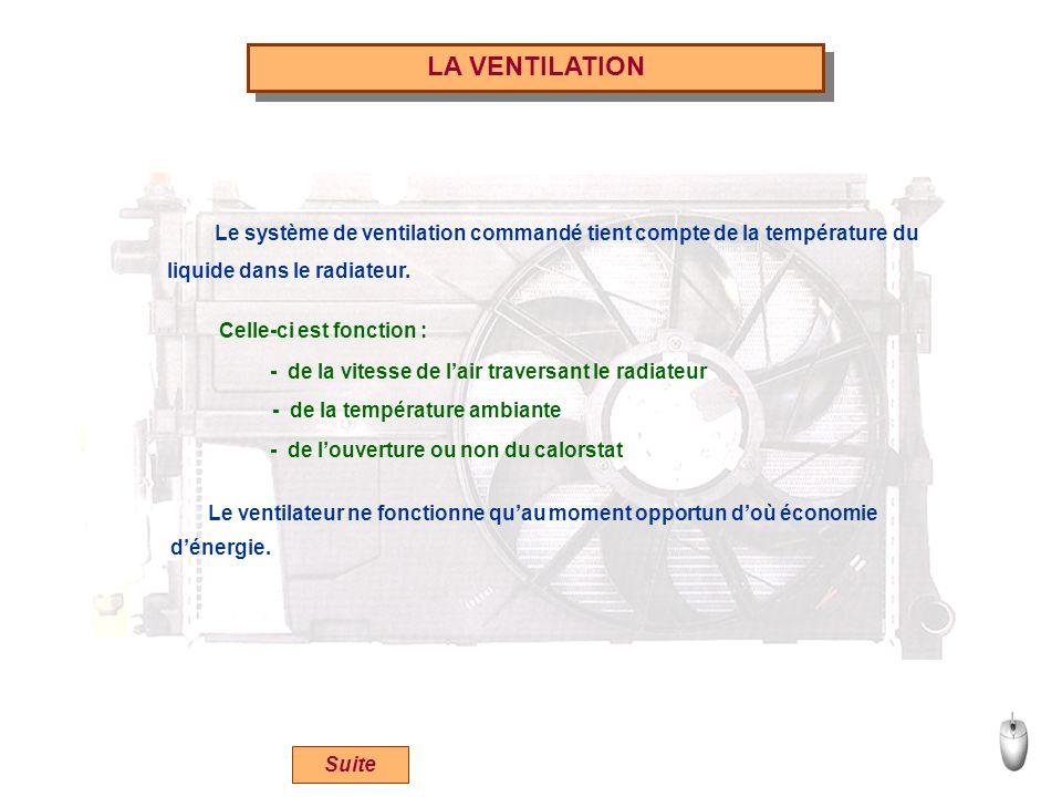 LA VENTILATION Le système de ventilation commandé tient compte de la température du Celle-ci est fonction : - de la vitesse de lair traversant le radi