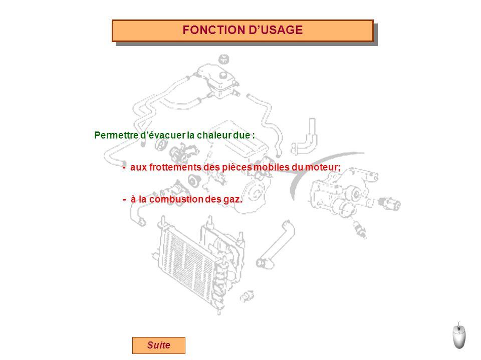 FONCTION DUSAGE Suite Permettre dévacuer la chaleur due : - aux frottements des pièces mobiles du moteur; - à la combustion des gaz.
