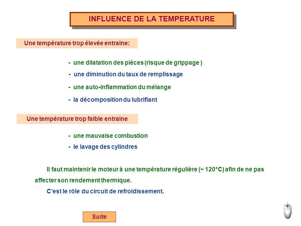 INFLUENCE DE LA TEMPERATURE Une température trop élevée entraîne: - une diminution du taux de remplissage - une auto-inflammation du mélange - la déco