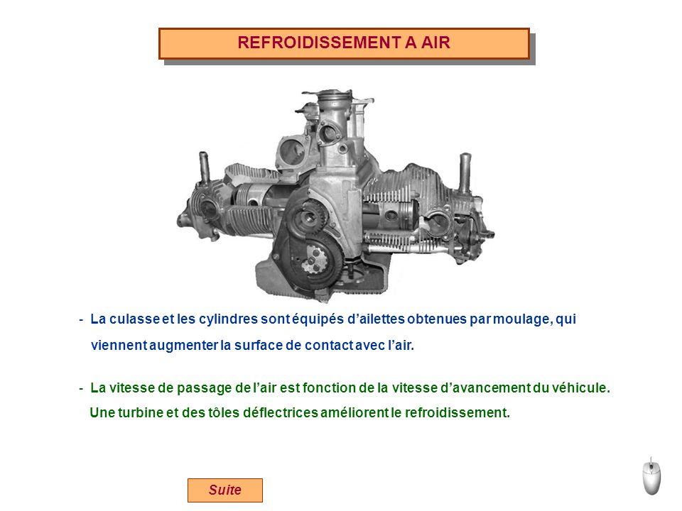 REFROIDISSEMENT A AIR - La culasse et les cylindres sont équipés dailettes obtenues par moulage, qui - La vitesse de passage de lair est fonction de l