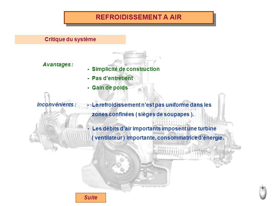 REFROIDISSEMENT A AIR Critique du système Avantages : - Simplicité de construction - Pas dentretient - Gain de poids Inconvénients : - Le refroidissem