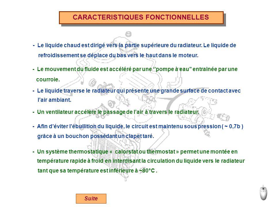 CARACTERISTIQUES FONCTIONNELLES - Le liquide chaud est dirigé vers la partie supérieure du radiateur. Le liquide de - Le mouvement du fluide est accél