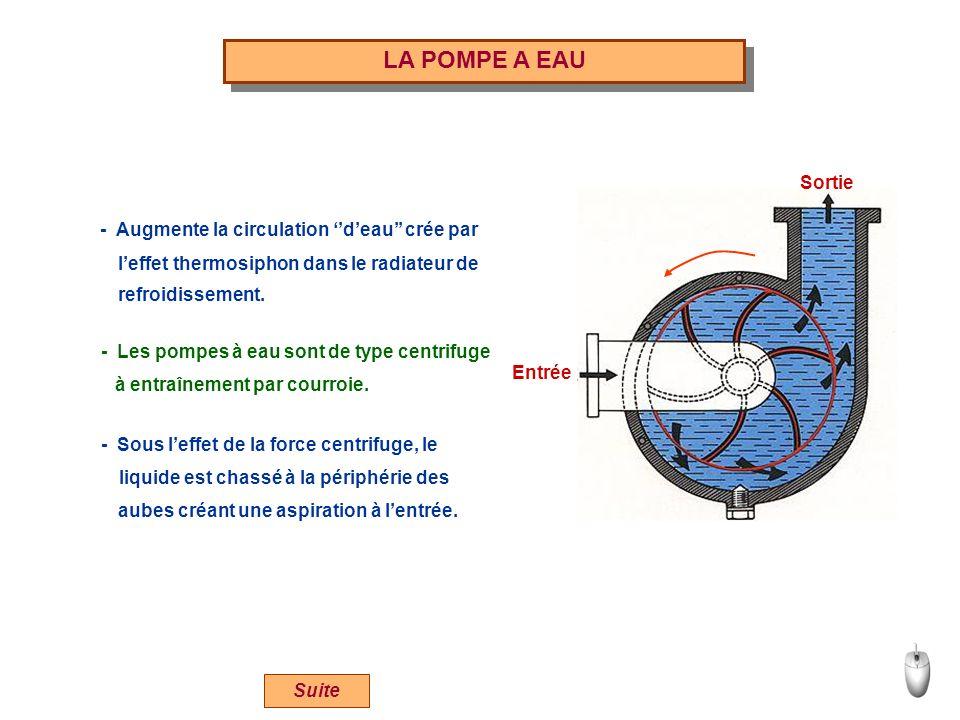 LA POMPE A EAU - Augmente la circulation deau crée par - Les pompes à eau sont de type centrifuge - Sous leffet de la force centrifuge, le Suite Entré