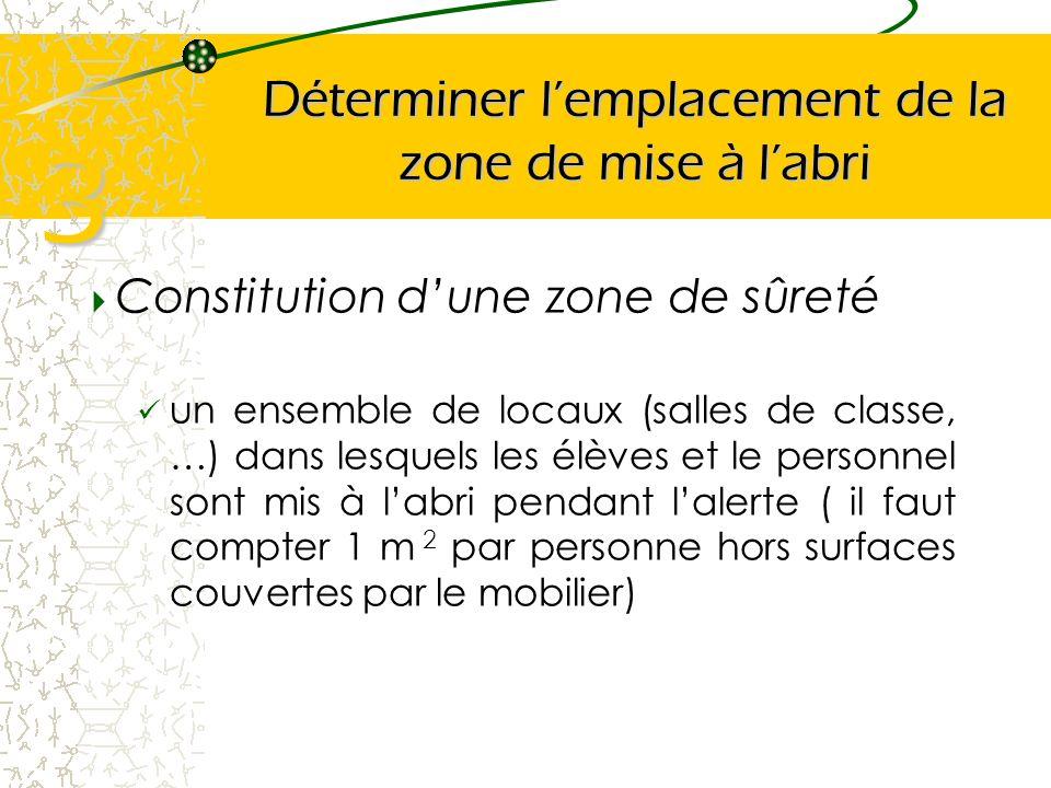 Déterminer lemplacement de la zone de mise à labri Constitution dune zone de sûreté un ensemble de locaux (salles de classe, …) dans lesquels les élèv