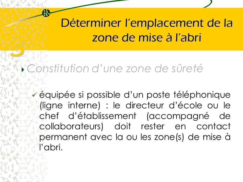Déterminer lemplacement de la zone de mise à labri Constitution dune zone de sûreté équipée si possible dun poste téléphonique (ligne interne) : le di