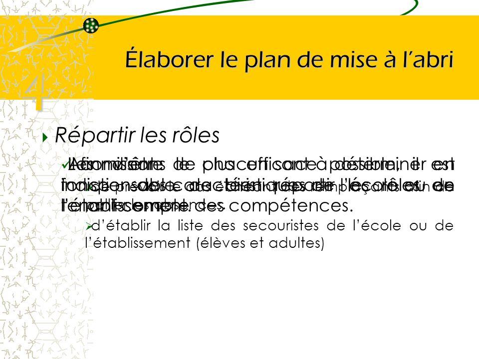 Élaborer le plan de mise à labri Répartir les rôles 4 Les missions de chacun sont à déterminer en fonction des caractéristiques de lécole ou de létabl