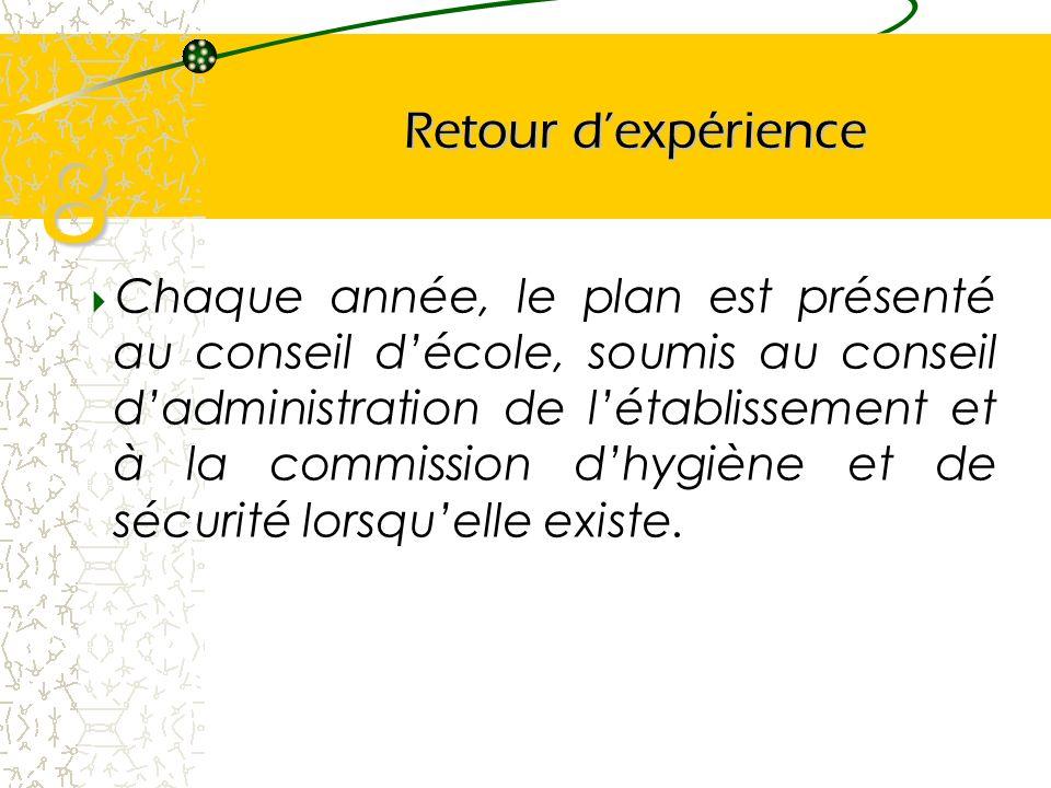 Retour dexpérience Chaque année, le plan est présenté au conseil décole, soumis au conseil dadministration de létablissement et à la commission dhygiè