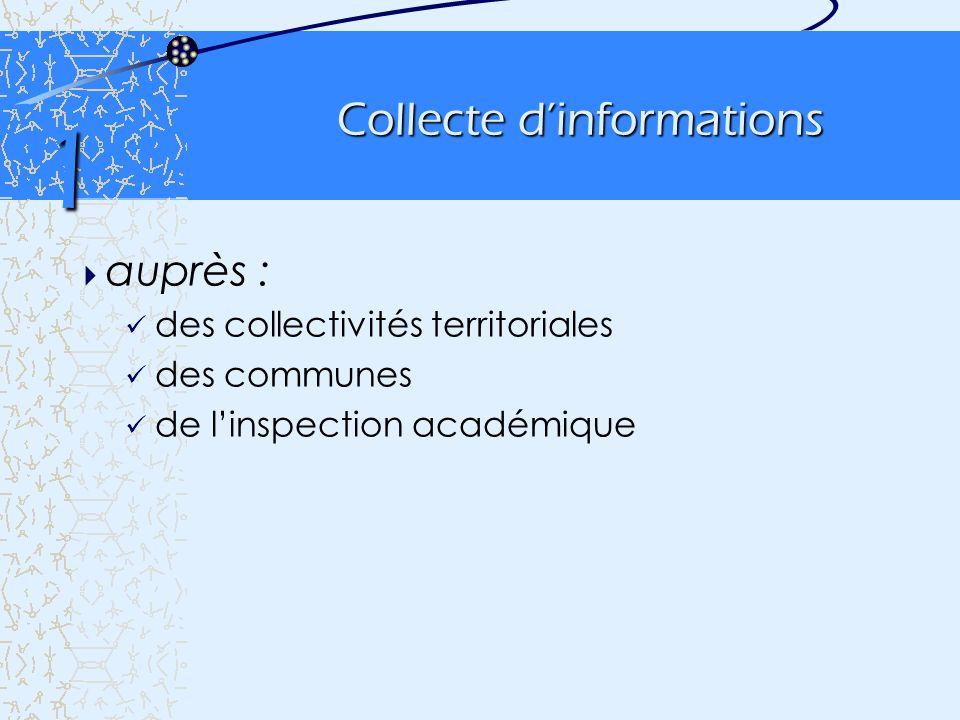 Collecte dinformations auprès : des collectivités territoriales des communes de linspection académique 1