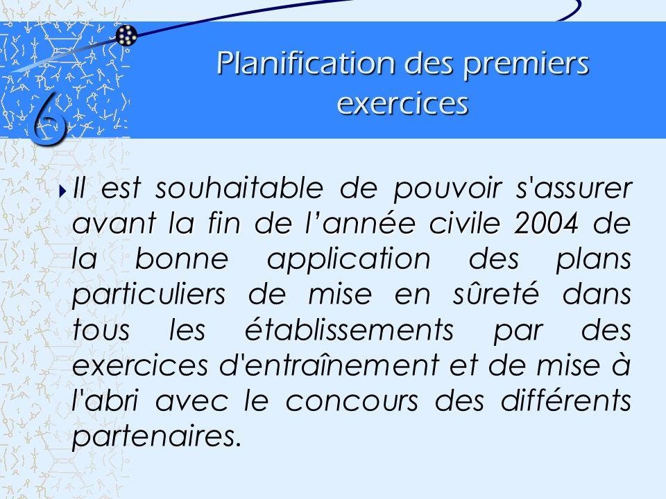 Planification des premiers exercices Il est souhaitable de pouvoir s'assurer avant la fin de lannée civile 2004 de la bonne application des plans part