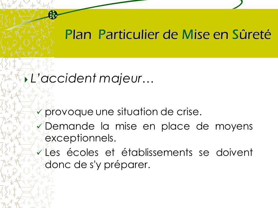 Plan Particulier de Mise en Sûreté Laccident majeur… provoque une situation de crise. Demande la mise en place de moyens exceptionnels. Les écoles et