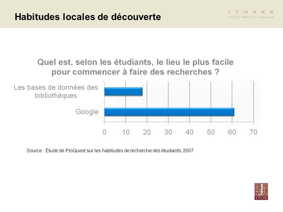 Habitudes locales de découverte Pourcentage du corps professoral classant le rôle de ces bibliothèques comme étant important en 2003, 2006 et 2009 Source : sondage ITHAKA 2009 de l faculté, 2010