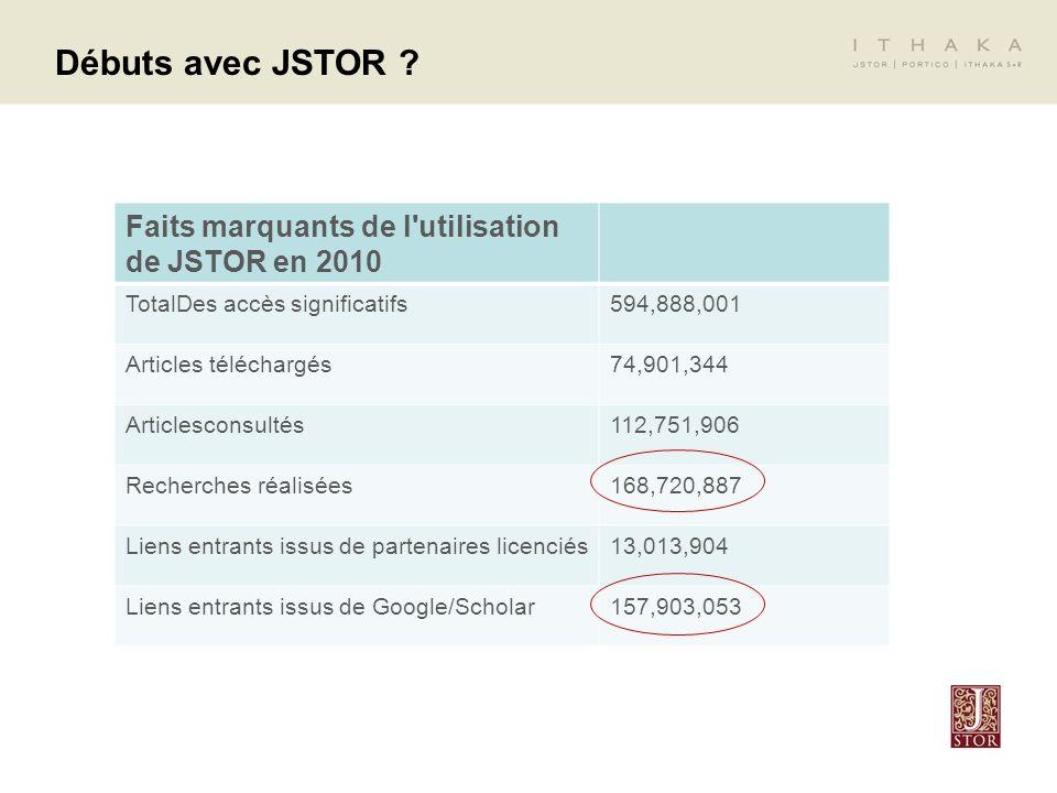 Faits marquants de l utilisation de JSTOR en 2010 TotalDes accès significatifs594,888,001 Articles téléchargés74,901,344 Articlesconsultés112,751,906 Recherches réalisées168,720,887 Liens entrants issus de partenaires licenciés13,013,904 Liens entrants issus de Google/Scholar157,903,053 Débuts avec JSTOR