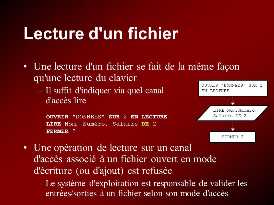 Lecture d'un fichier Une lecture d'un fichier se fait de la même façon qu'une lecture du clavier –Il suffit d'indiquer via quel canal d'accès lire Une