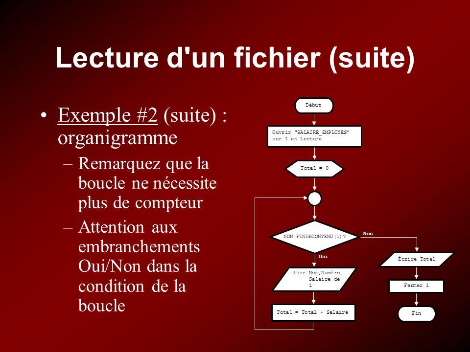 Lecture d'un fichier (suite) Exemple #2 (suite) : organigramme –Remarquez que la boucle ne nécessite plus de compteur –Attention aux embranchements Ou