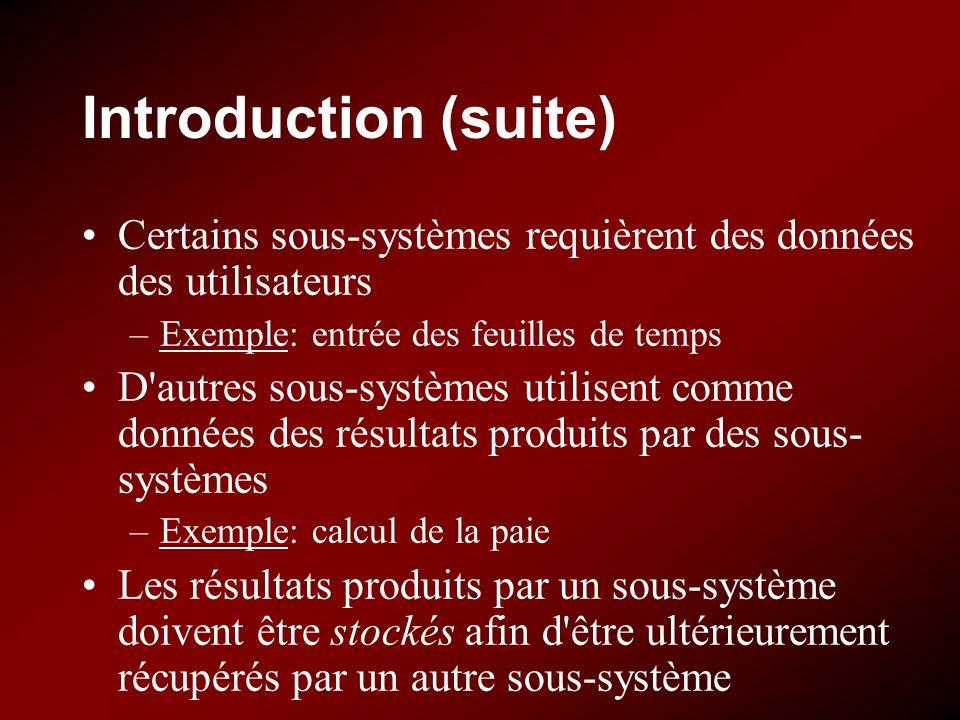Introduction (suite) Certains sous-systèmes requièrent des données des utilisateurs –Exemple: entrée des feuilles de temps D'autres sous-systèmes util