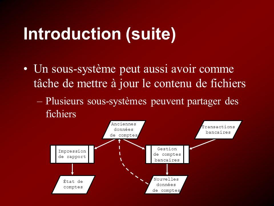 Impression de rapport État de comptes –Plusieurs sous-systèmes peuvent partager des fichiers Introduction (suite) Un sous-système peut aussi avoir com