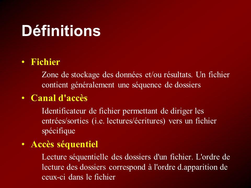 Définitions Fichier Zone de stockage des données et/ou résultats. Un fichier contient généralement une séquence de dossiers Canal d'accès Identificate