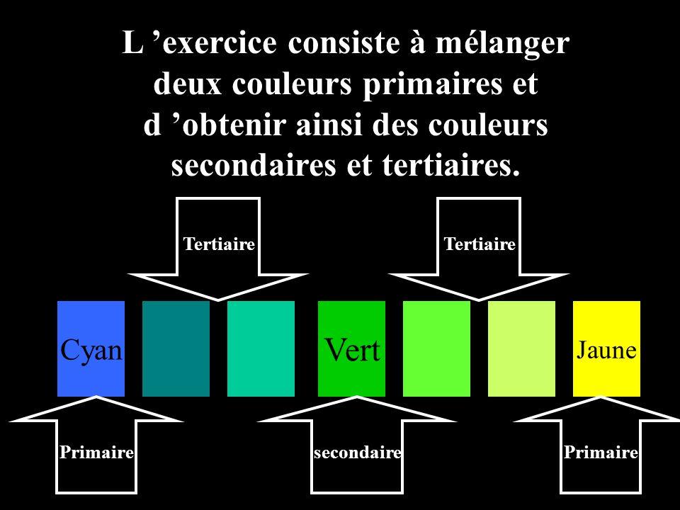 L exercice consiste à mélanger deux couleurs primaires et d obtenir ainsi des couleurs secondaires et tertiaires. Cyan Vert Jaune Primaire secondaire