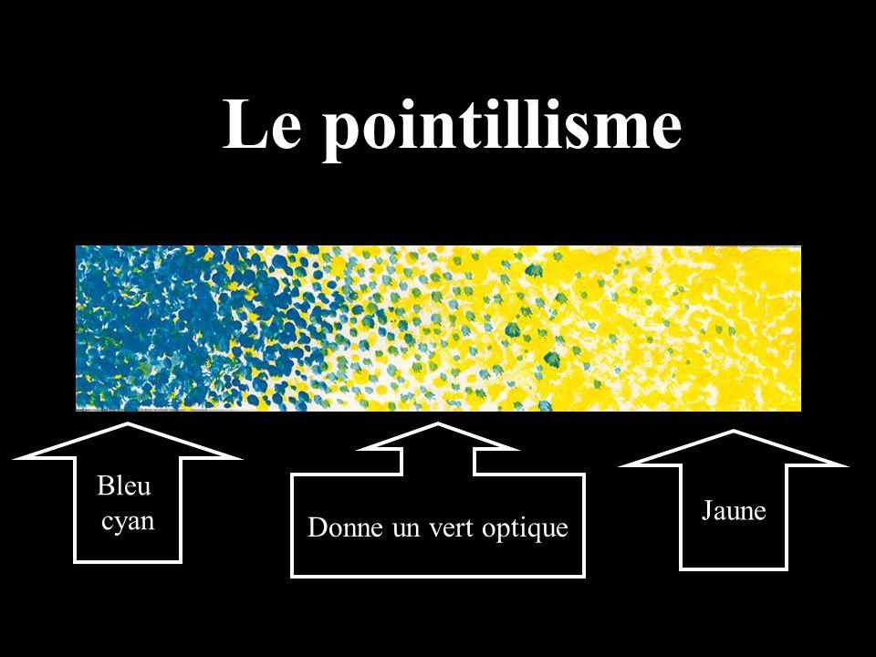 Le pointillisme Jaune Bleu cyan Donne un vert optique