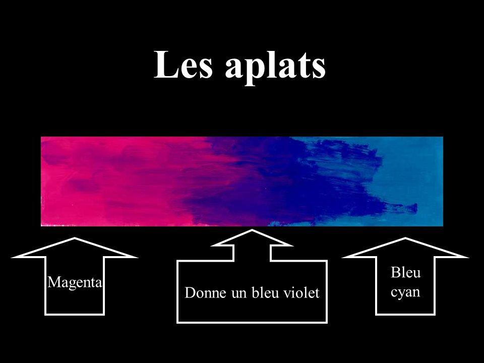 Les aplats Magenta Bleu cyan Donne un bleu violet