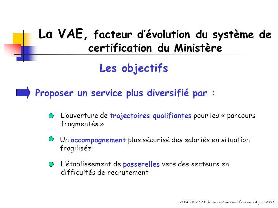 AFPA DEAT / Pôle national de Certification 24 juin 2003 Proposer un service plus diversifié par : Louverture de trajectoires qualifiantes pour les « p