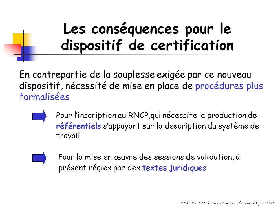 En contrepartie de la souplesse exigée par ce nouveau dispositif, nécessité de mise en place de procédures plus formalisées Pour linscription au RNCP,