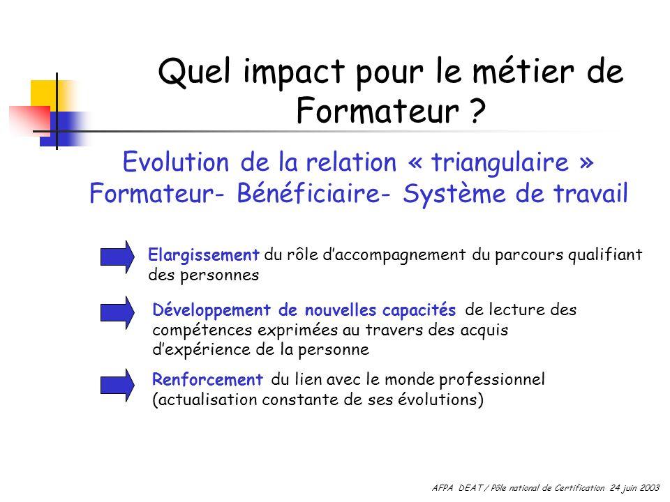 Quel impact pour le métier de Formateur ? Evolution de la relation « triangulaire » Formateur- Bénéficiaire- Système de travail Elargissement du rôle