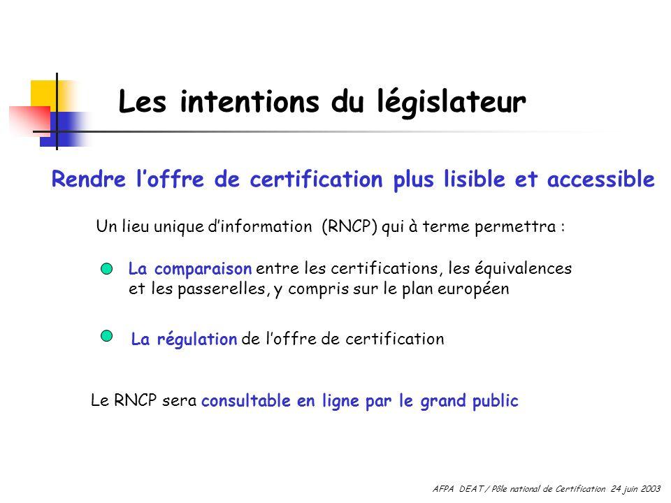 Les intentions du législateur Rendre loffre de certification plus lisible et accessible Un lieu unique dinformation (RNCP) qui à terme permettra : La