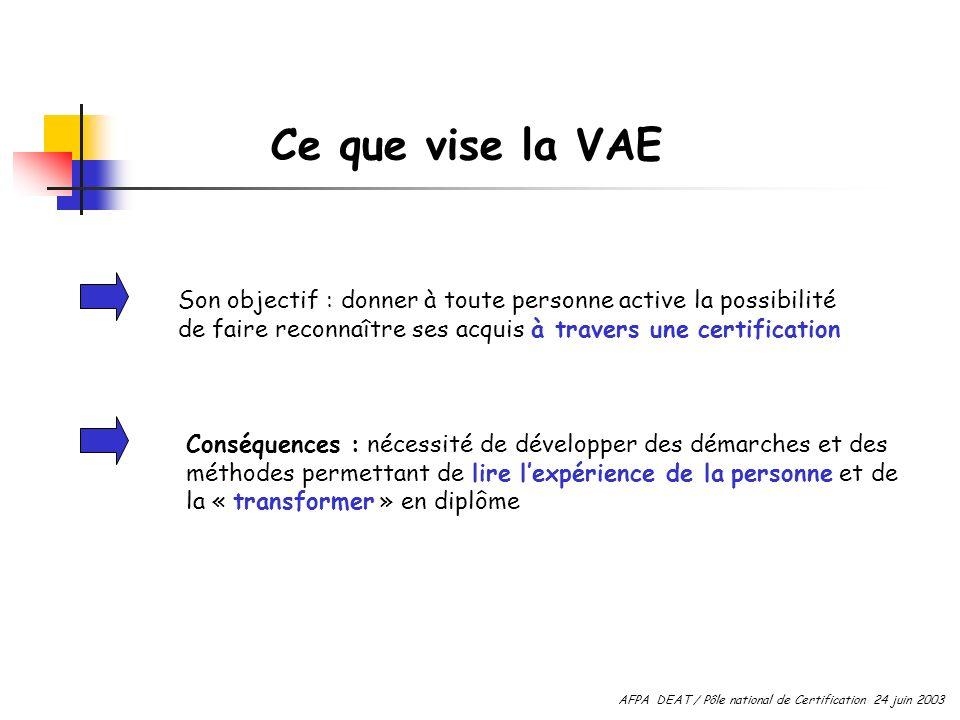 Ce que vise la VAE Son objectif : donner à toute personne active la possibilité de faire reconnaître ses acquis à travers une certification Conséquenc