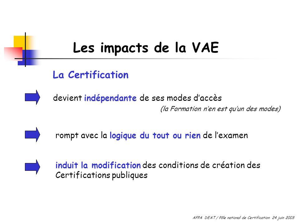 Les impacts de la VAE devient indépendante de ses modes daccès (la Formation nen est quun des modes) rompt avec la logique du tout ou rien de lexamen induit la modification des conditions de création des Certifications publiques La Certification AFPA DEAT / Pôle national de Certification 24 juin 2003