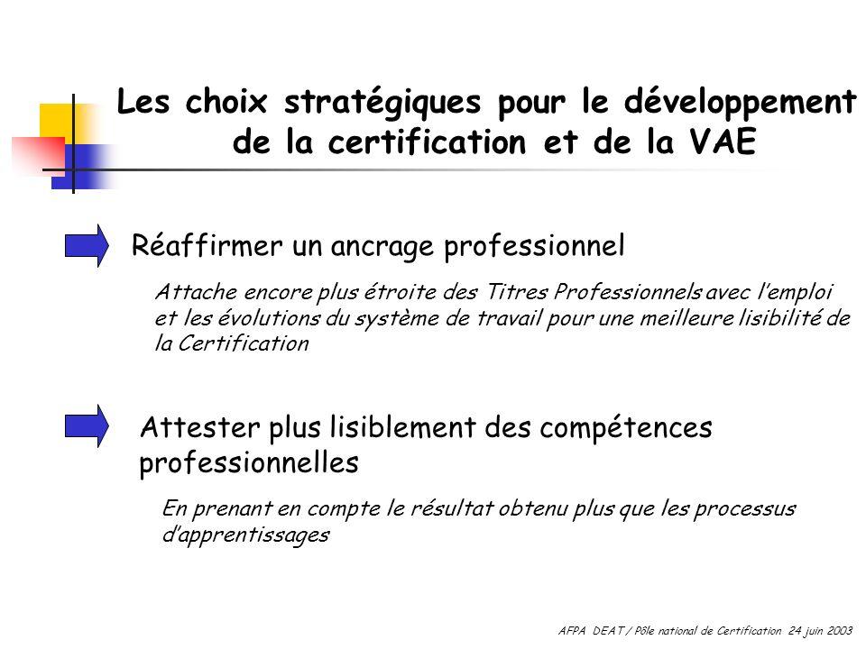 Les choix stratégiques pour le développement de la certification et de la VAE Réaffirmer un ancrage professionnel Attache encore plus étroite des Titres Professionnels avec lemploi et les évolutions du système de travail pour une meilleure lisibilité de la Certification Attester plus lisiblement des compétences professionnelles En prenant en compte le résultat obtenu plus que les processus dapprentissages AFPA DEAT / Pôle national de Certification 24 juin 2003