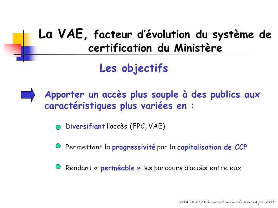 La VAE, facteur dévolution du système de certification du Ministère Apporter un accès plus souple à des publics aux caractéristiques plus variées en :
