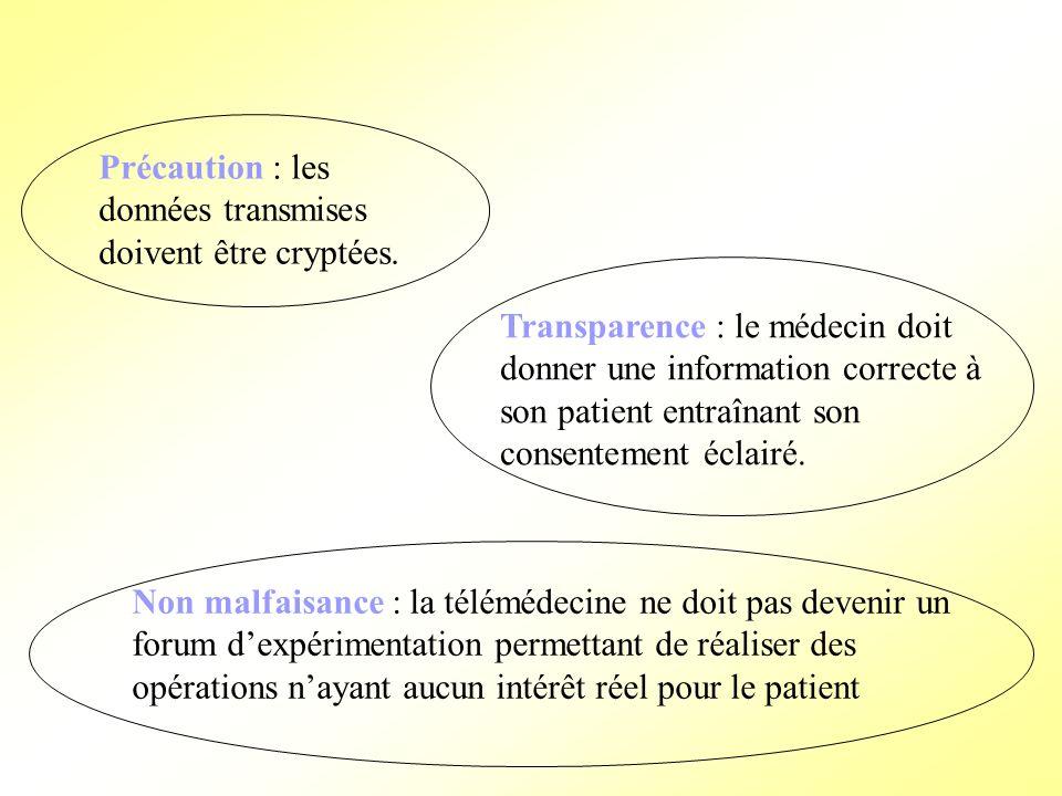 Précaution : les données transmises doivent être cryptées. Transparence : le médecin doit donner une information correcte à son patient entraînant son
