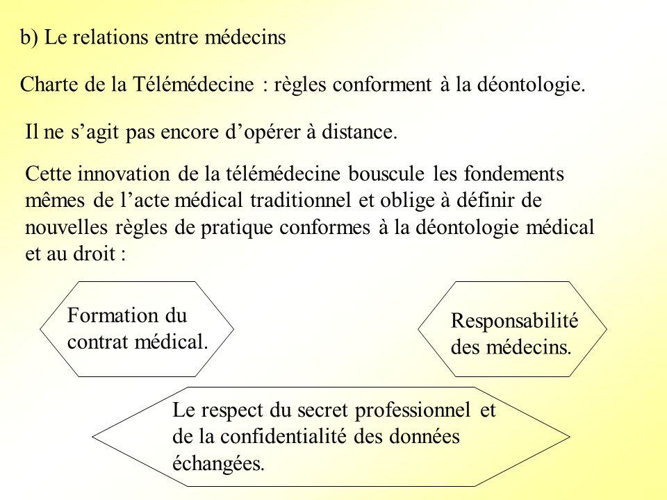 b) Le relations entre médecins Charte de la Télémédecine : règles conforment à la déontologie. Il ne sagit pas encore dopérer à distance. Cette innova