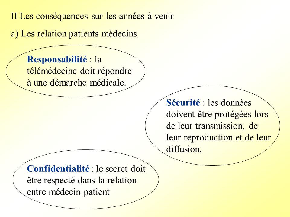 Responsabilité : la télémédecine doit répondre à une démarche médicale. II Les conséquences sur les années à venir a) Les relation patients médecins S