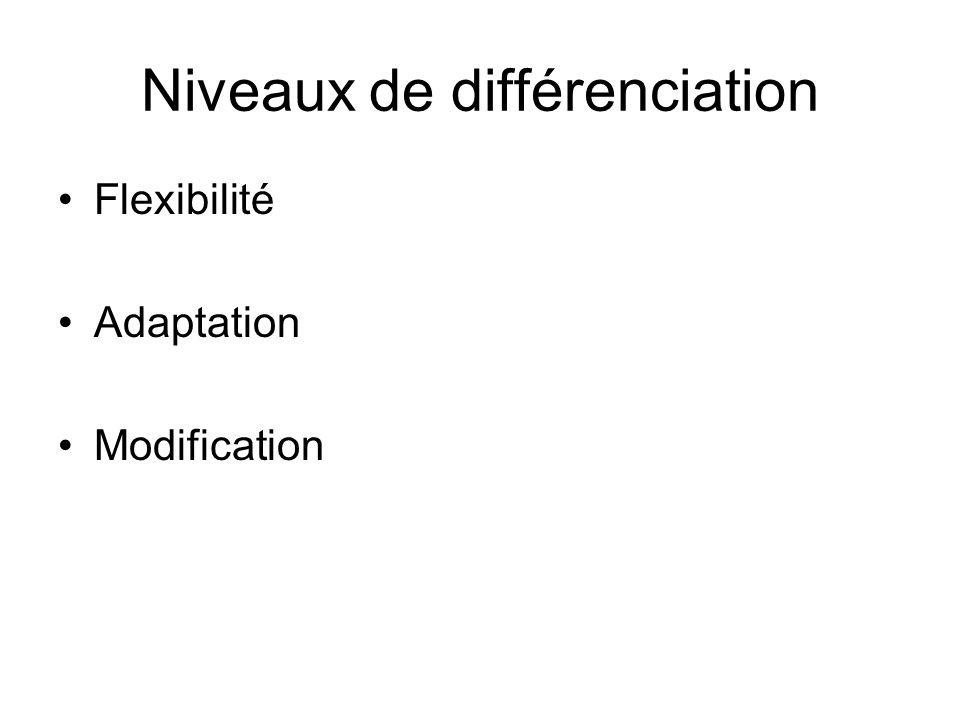 Niveaux de différenciation Flexibilité Adaptation Modification