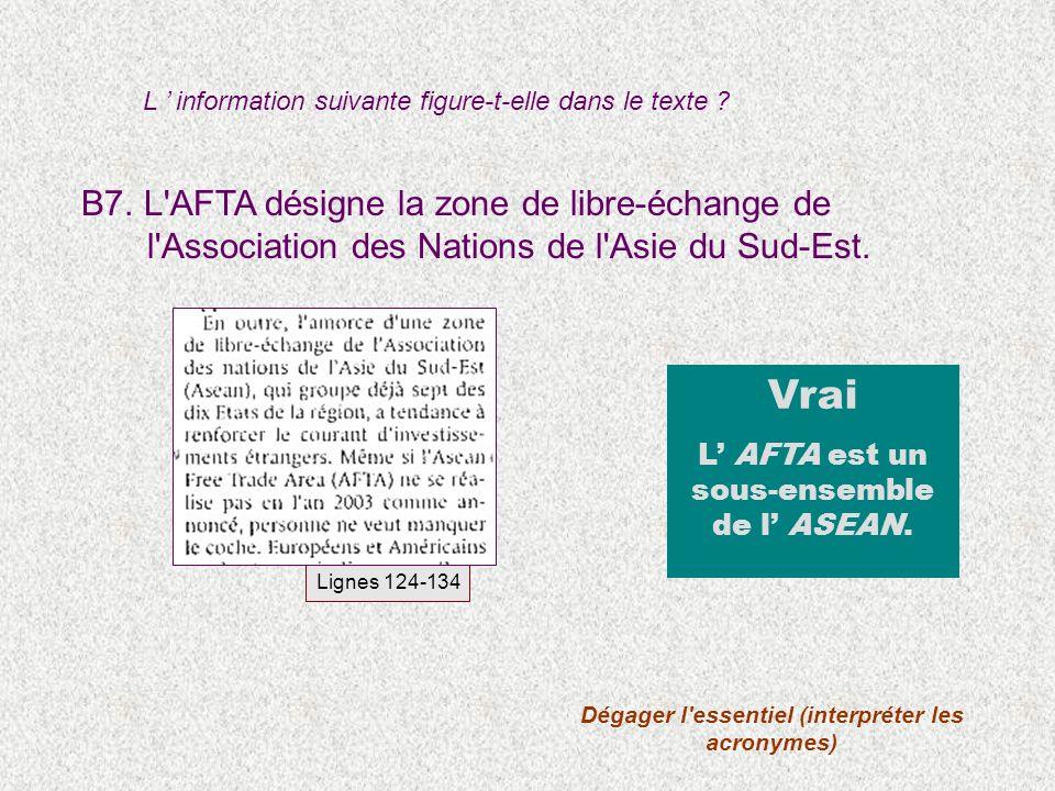 B7. L AFTA désigne la zone de libre-échange de l Association des Nations de l Asie du Sud-Est.